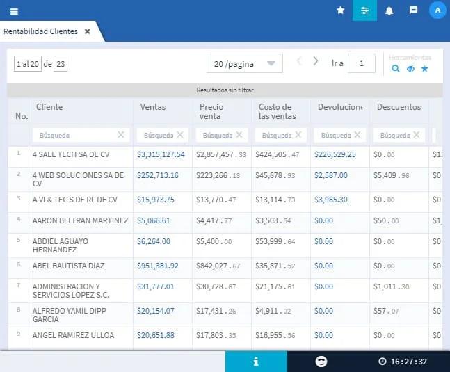 Evidence Technology - Vista Rentbilidad de Clientes